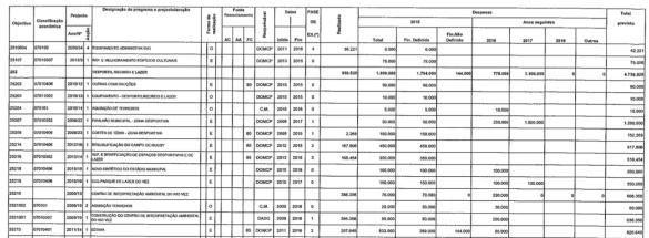 Orçamento para 2015.jpg